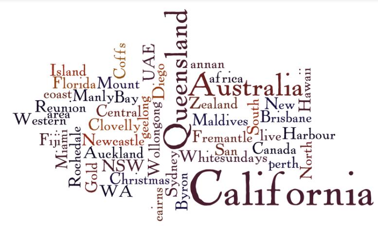 Where survey respondents live